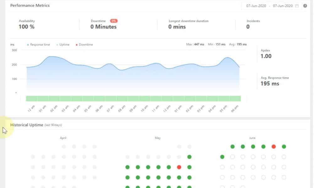 Apprendre monitoring site ecommerce